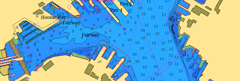 detailed_harbor_chart_770x260.png